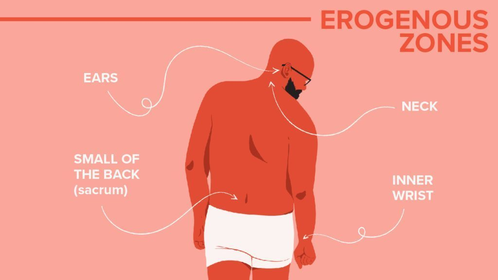erogenous zones - man